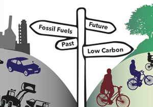 climate change blogs