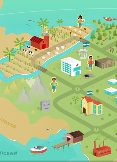 Project Honduras